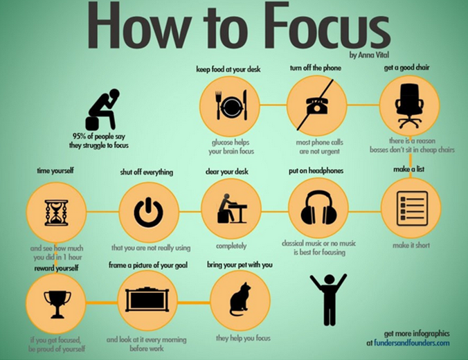 Tips To Help You Focus As a Freelancerinfographic on freelancer focus,http://tomkenny.design/articles/8-simple-tips-for-freelancers-to-keep-focused/, https://www.lifehack.org/500891/how-to-become-a-more-efficient-freelancer-tips-for-staying-focused-and-productive, https://freedom.to/blog/5-ways-freelancers-reclaim-focus-deep-work/, https://www.inc.com/john-rampton/10-ways-to-avoid-sabotaging-your-work-from-home-lifestyle.html, https://nerdyturtlez.com/blog/how-to-stay-focused-8-tips-to-avoid-distraction-on-freelancing, http://freelancefolder.com/12-plus-ways-for-freelancers-to-focus-and-stay-on-task/, https://www.freshbooks.com/blog/9-ways-to-improve-your-focus-when-you-work-from-home, https://www.freelancer.com/community/articles/how-to-stay-focused-wherever-you-choose-to-work, https://www.huffingtonpost.com/john-rampton/tips-for-staying-focused-_b_11432942.html, https://www.flexjobs.com/blog/post/4-strategies-to-stay-focused-as-a-freelancer/, https://www.programmerlife.club/how-to-stay-focused-being-a-freelancer-self-study/, https://www.hongkiat.com/blog/five-ways-to-keep-yourself-focused-at-work/, https://getflywheel.com/layout/stay-focused-as-a-freelancer/, https://digitalfreelancer.io/10-tips-to-become-a-more-successful-freelancer/, how to stay on task when working from home, how to stay focused when working from home, harvard business review how to stay focused when working from home, working from home staying focused amid distractions, distractions while working at home, how to stay disciplined when working from home, how do you stay focused when working remotely, https://proofreadanywhere.com/how-to-stay-focused-when-proofreading-at-home/, https://www.musical-creations.com/tips/how-to-focus-as-a-freelancer-in-your-20s/, https://1stwebdesigner.com/tips-to-stay-focused-project-deadlines/, https://www.google.com/imgres?imgurl=https%3A%2F%2Fi.pinimg.com%2Foriginals%2F79%2Ff4%2Ff3%2F79f4f3ea72dba93c466bf1790460a4e2.jpg&imgrefurl=https%3A%2F%2Fwww.pinterest.com%2F