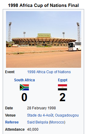 aFCON FINALS 1998
