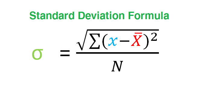 Formula for finding Standard deviation